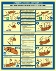 Instructions for launching of rescue boats